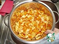Варенье из мандариновых шкурок ингредиенты