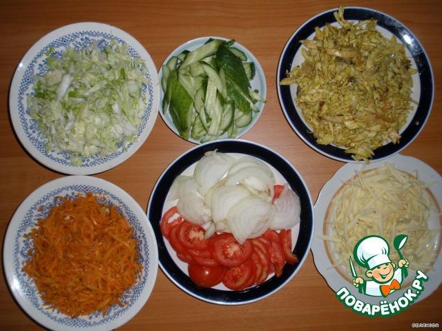 Рецепт приготовления шаурмы в домашних условиях с фото