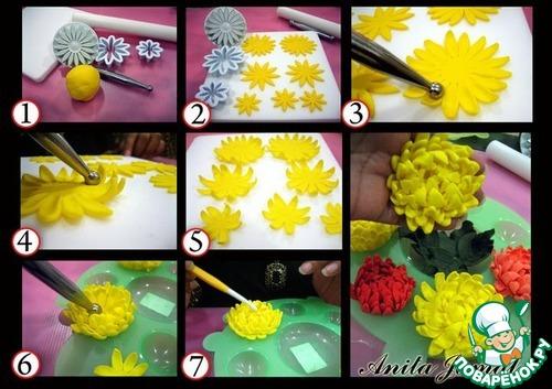 Изготовление цветов своими руками в домашних условиях