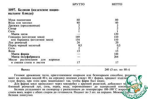 Сборник рецептур блюд и кулинарных изделий 1982 чебуреки