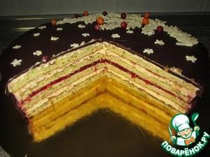 Рецепт Фисташковый бисквит для торта