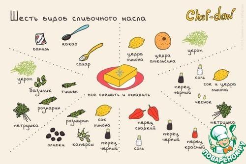 классический рецепт котлет из кабачков