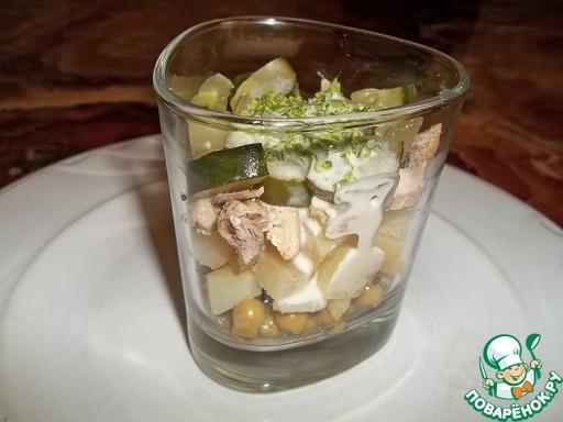 Рецепт засолки форель в домашних условиях вкусно и быстро