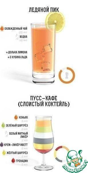 Рецепт простых коктейлей с водкой в домашних условиях