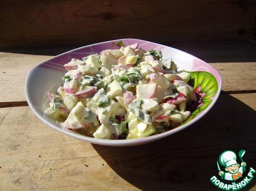 Сырники без яиц - Рецепты и кулинария на Поварёнок Ру