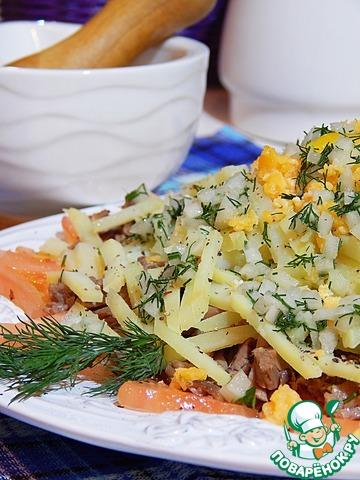 Рецепт вкусных салатов с мясом с