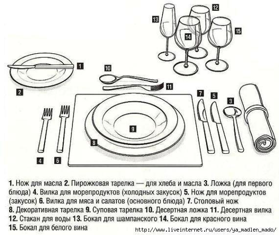 Кулинарный словарь - povarenok.ru