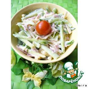 легкие салаты рецепты из ветчины с