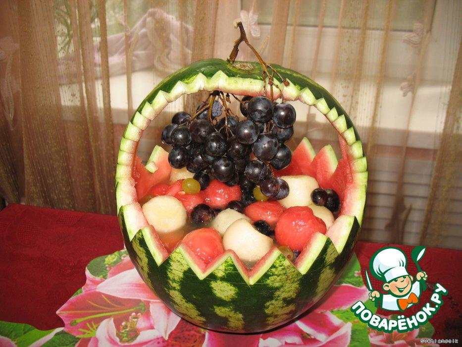 Корзина фруктов как сделать - МБДОУ детский сад 24