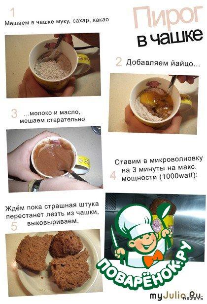 Кекс с какао в микроволновке без молока