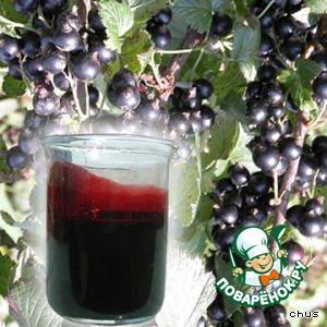 Сок из черной смородины поможет после физических нагрузок.