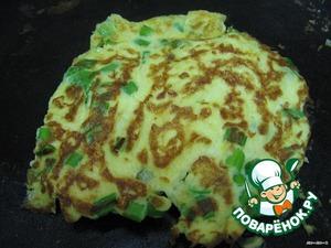 Завтрак судовладельца – кулинарный рецепт
