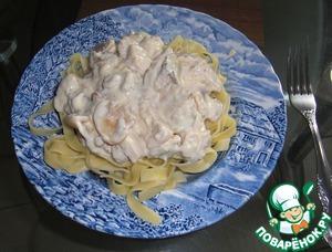 Куриные отбивные с грибами в сливочном соусе - Кулинарния